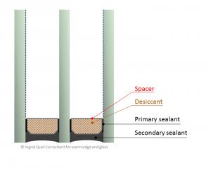 Image Insulating glass edge bond